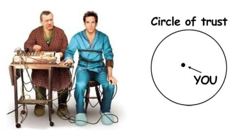 Circle-of-Trust2